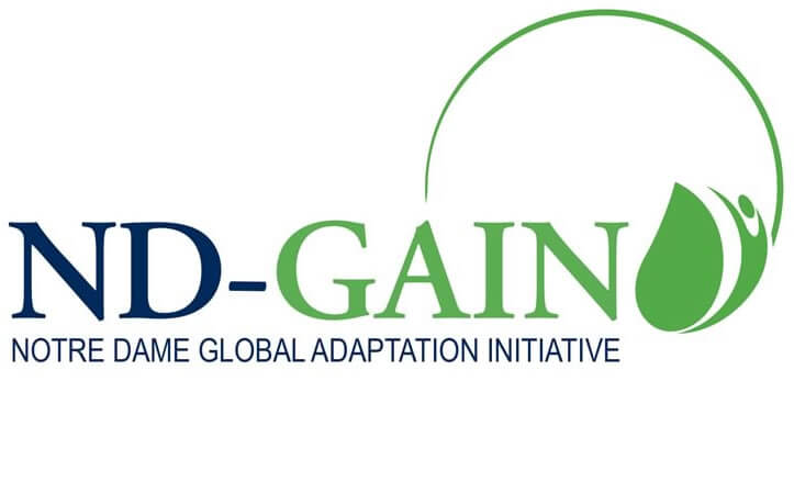 Global Adaptation Index