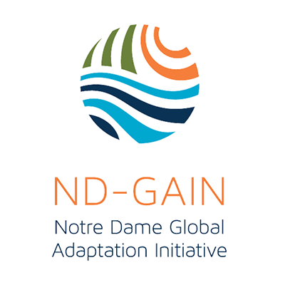 Global Adaptation Initiative